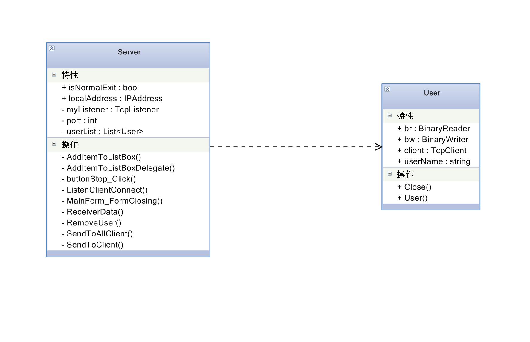服务器端类图.png